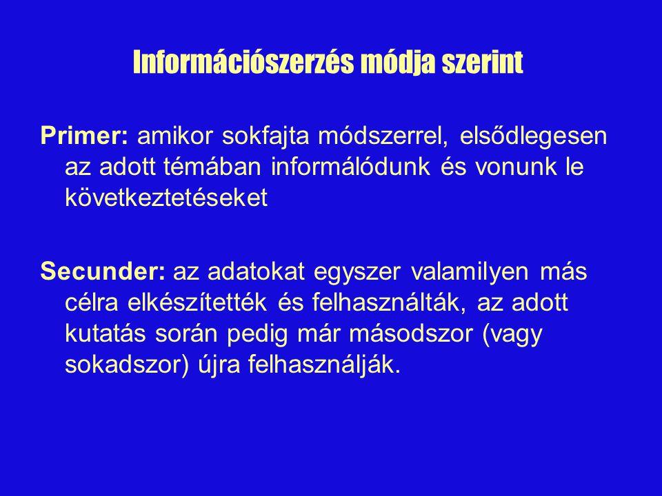 Információszerzés módja szerint