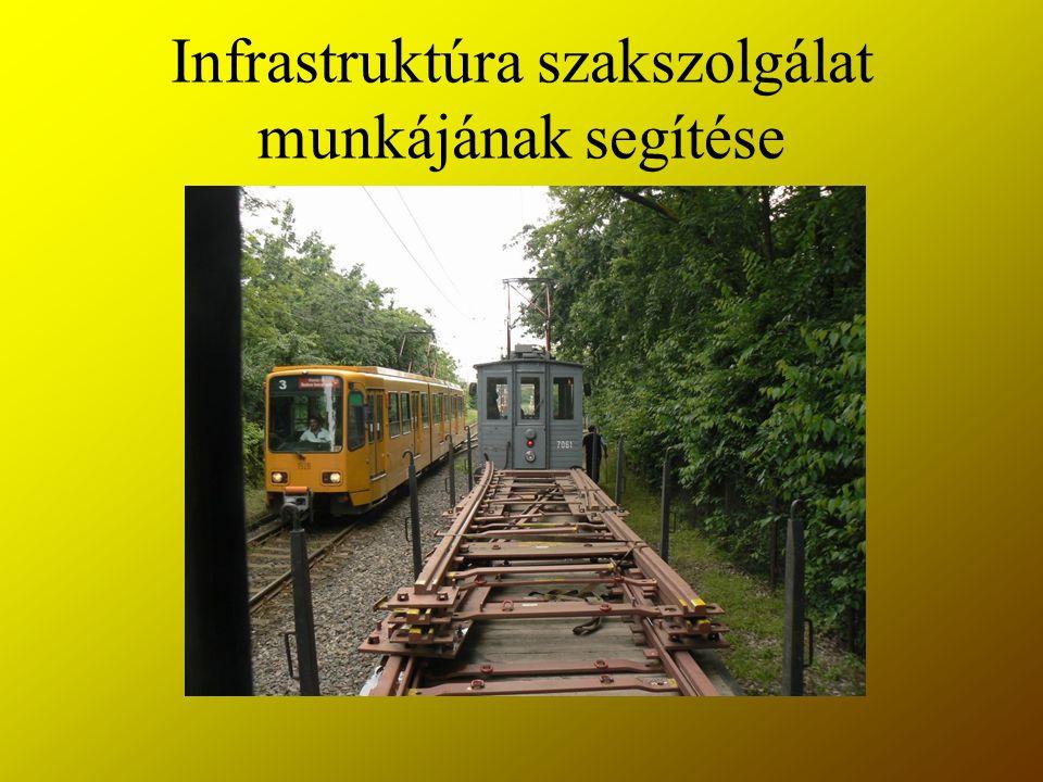 Infrastruktúra szakszolgálat munkájának segítése