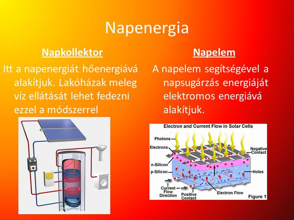 Napenergia Napkollektor Itt a napenergiát hőenergiává alakítjuk. Lakóházak meleg víz ellátását lehet fedezni ezzel a módszerrel