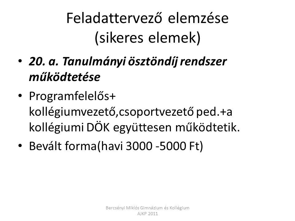 Feladattervező elemzése (sikeres elemek)