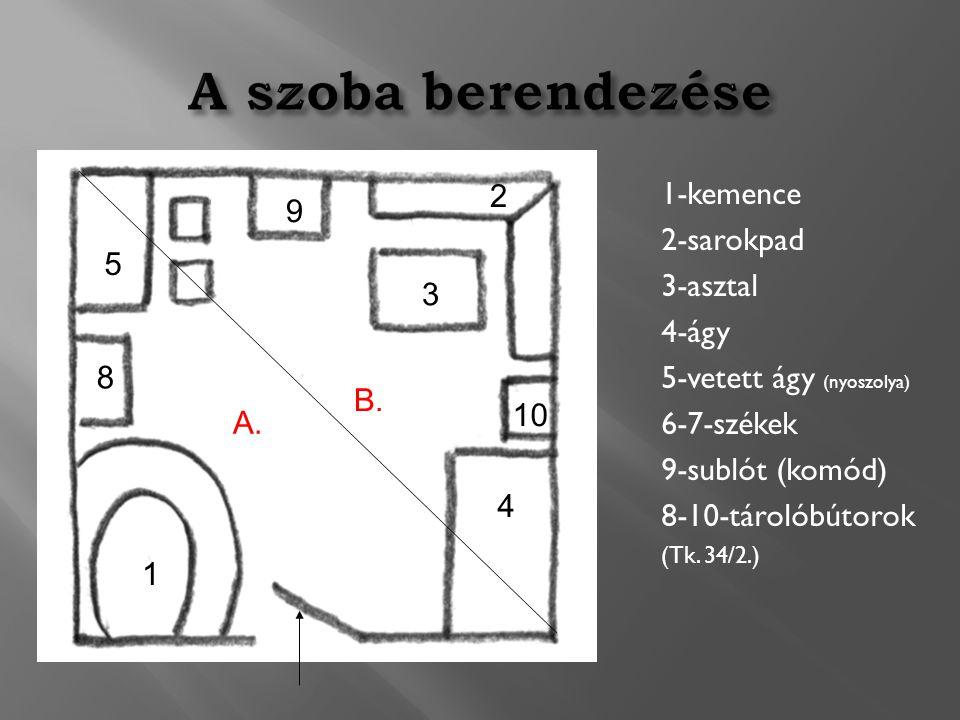 A szoba berendezése 2 1-kemence 6 9 2-sarokpad 3-asztal 4-ágy 5 7