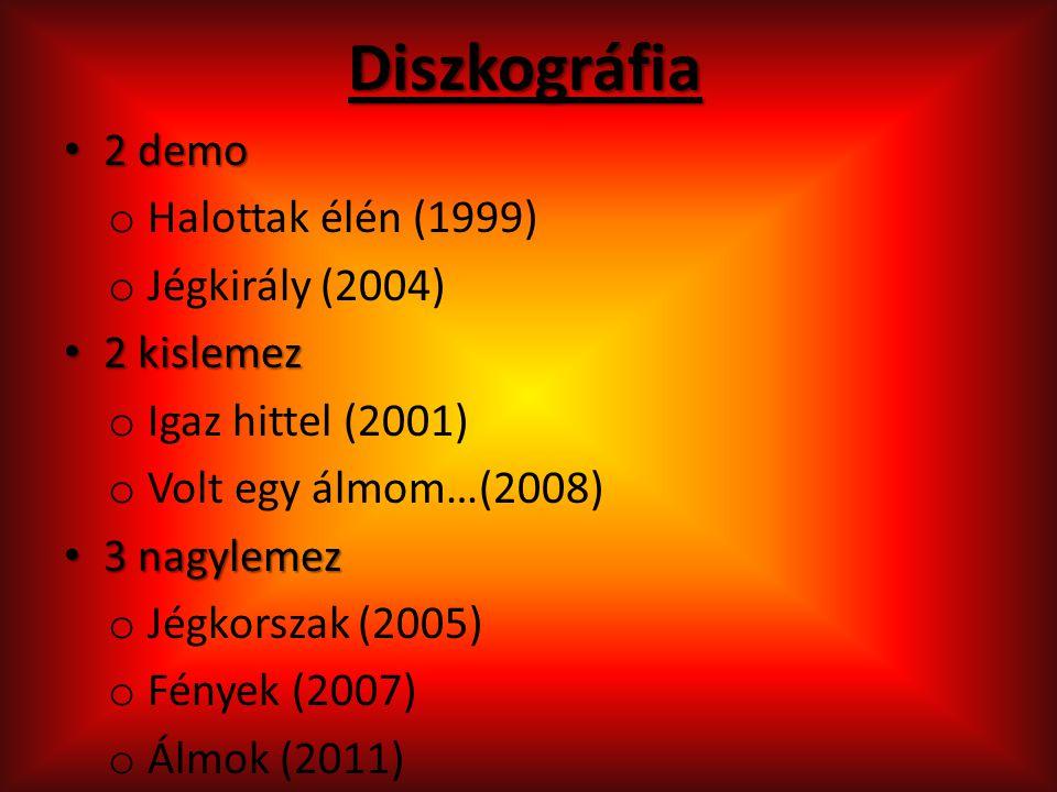 Diszkográfia 2 demo Halottak élén (1999) Jégkirály (2004) 2 kislemez