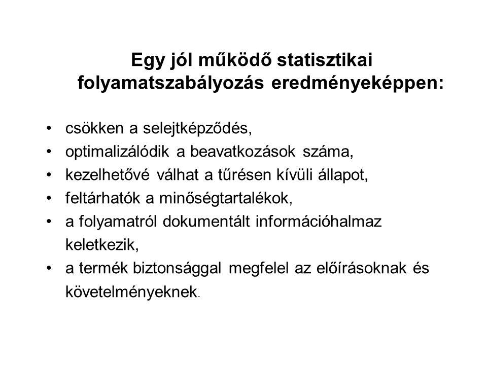 Egy jól működő statisztikai folyamatszabályozás eredményeképpen: