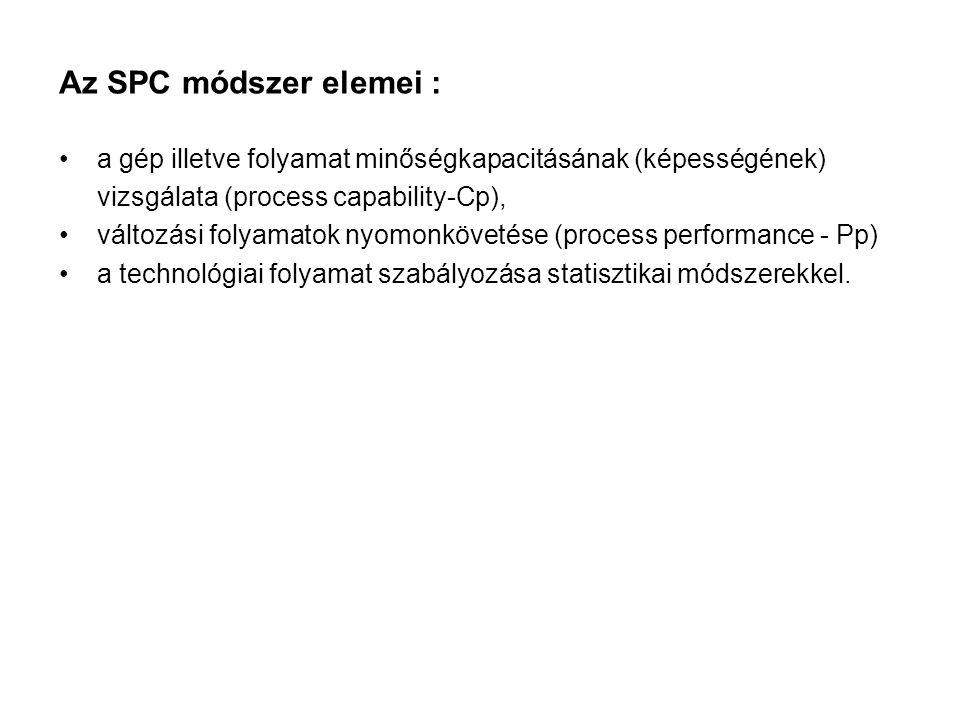 Az SPC módszer elemei : a gép illetve folyamat minőségkapacitásának (képességének) vizsgálata (process capability-Cp),