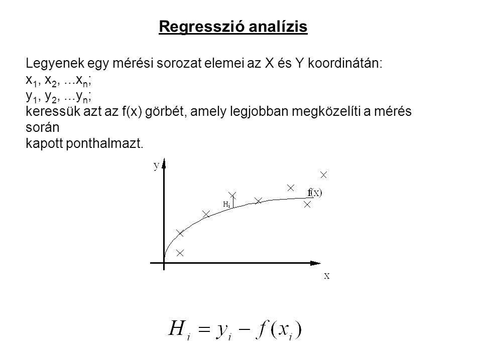 Regresszió analízis Legyenek egy mérési sorozat elemei az X és Y koordinátán: x1, x2, ...xn; y1, y2, ...yn;