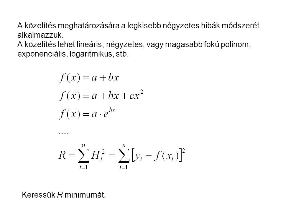 A közelítés meghatározására a legkisebb négyzetes hibák módszerét
