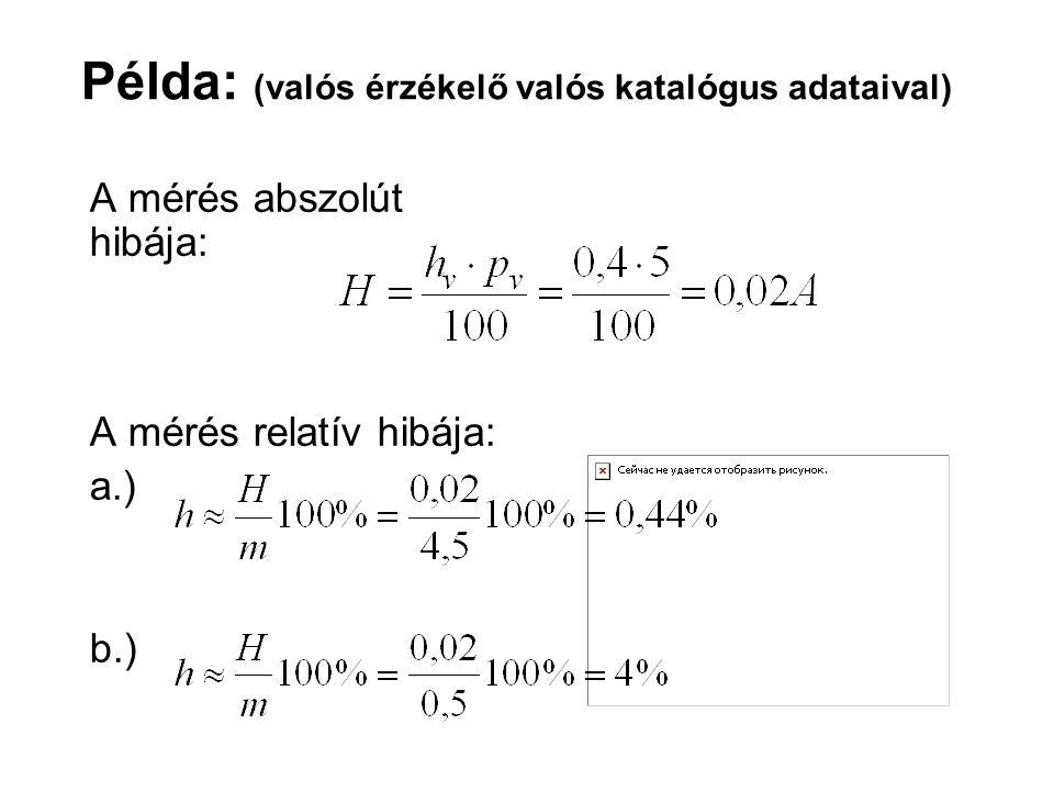 Példa: (valós érzékelő valós katalógus adataival)