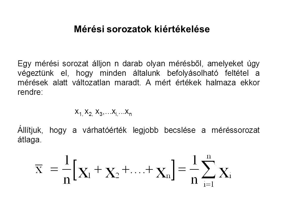 Mérési sorozatok kiértékelése
