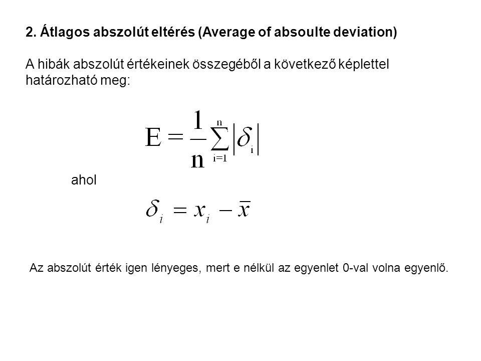 2. Átlagos abszolút eltérés (Average of absoulte deviation)