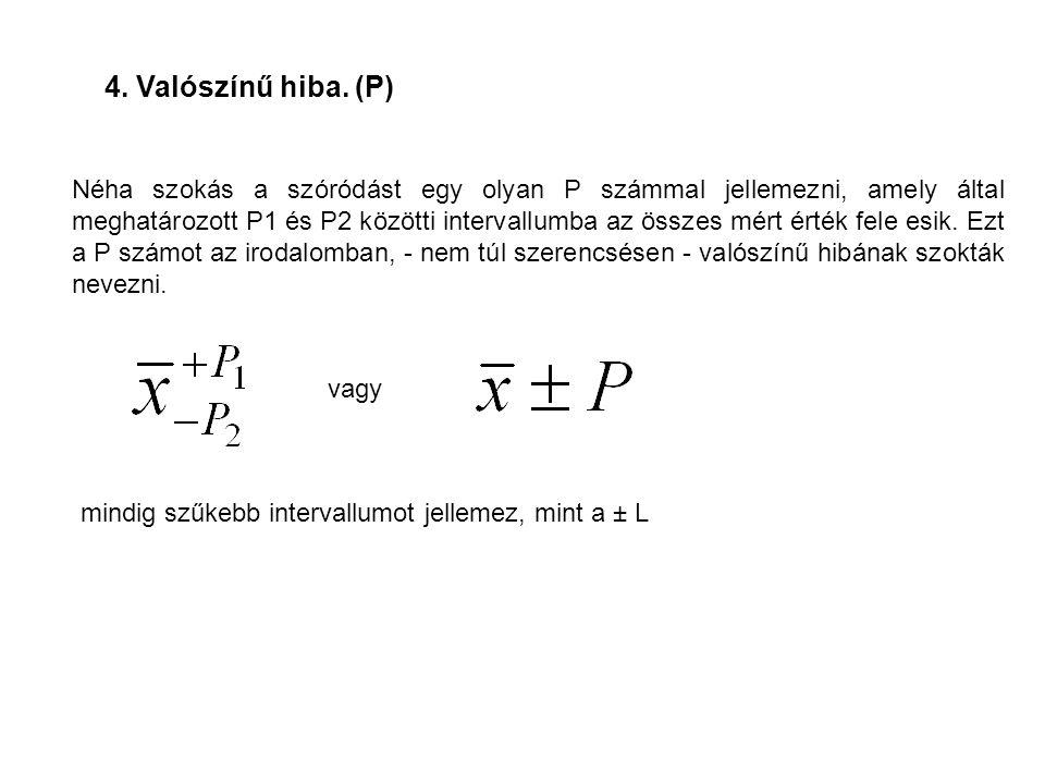 4. Valószínű hiba. (P)