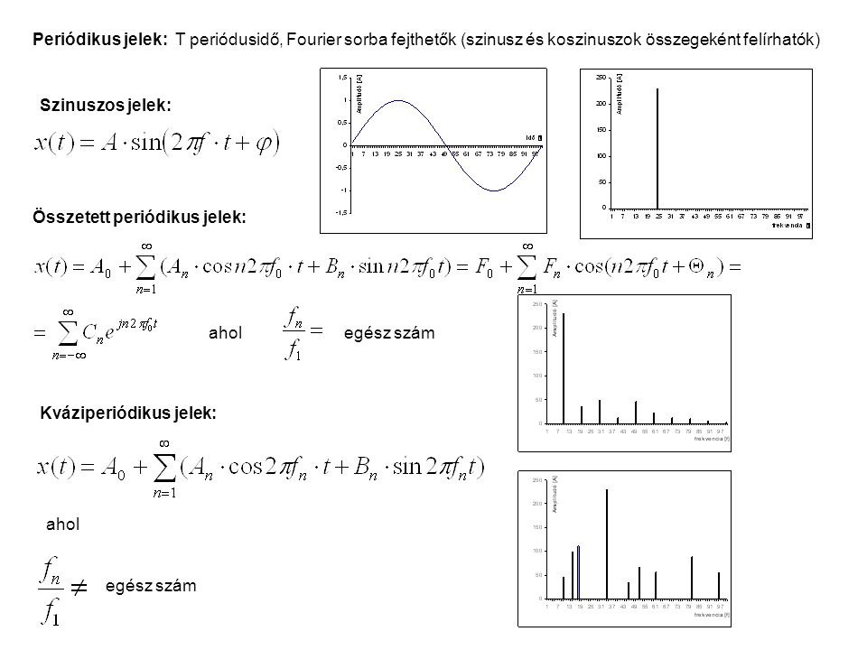 Periódikus jelek: T periódusidő, Fourier sorba fejthetők (szinusz és koszinuszok összegeként felírhatók)