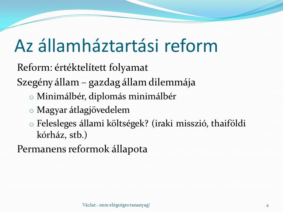Az államháztartási reform