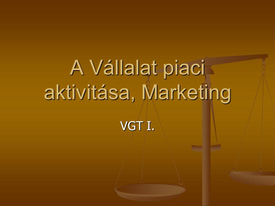 A Vállalat piaci aktivitása, Marketing