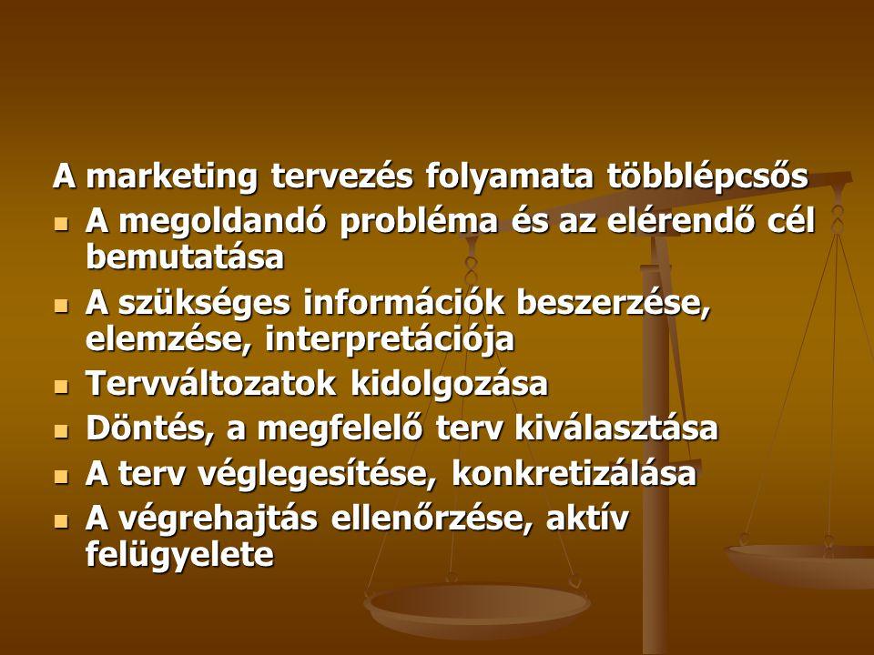 A marketing tervezés folyamata többlépcsős