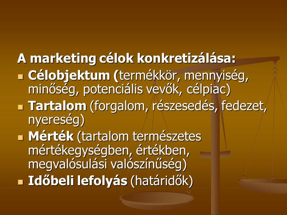 A marketing célok konkretizálása: