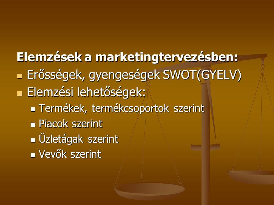 Elemzések a marketingtervezésben: Erősségek, gyengeségek SWOT(GYELV)