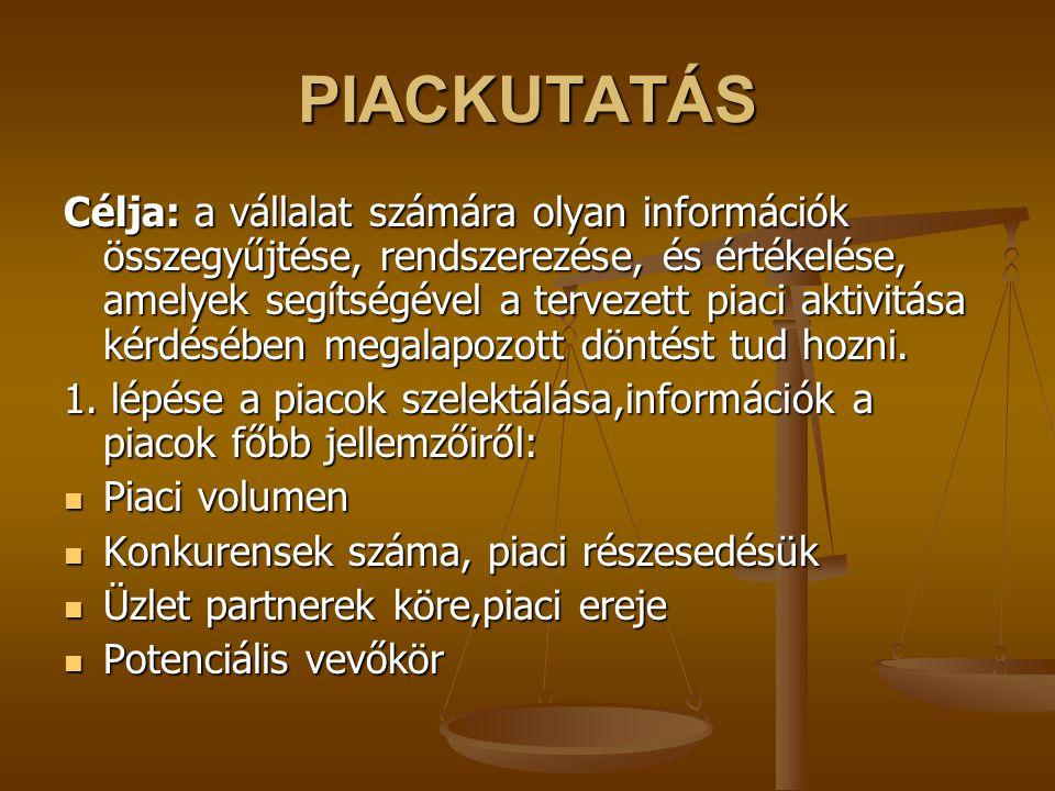 PIACKUTATÁS