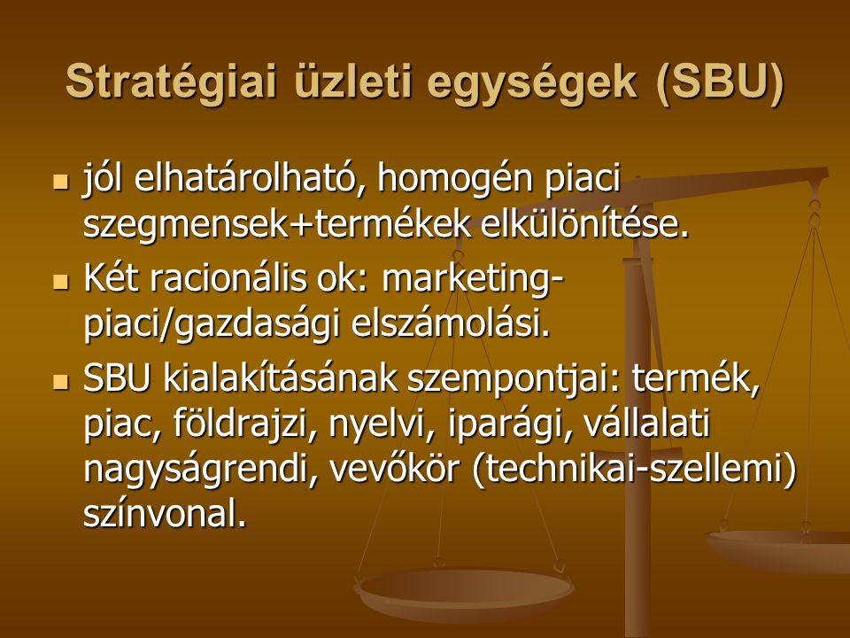 Stratégiai üzleti egységek (SBU)
