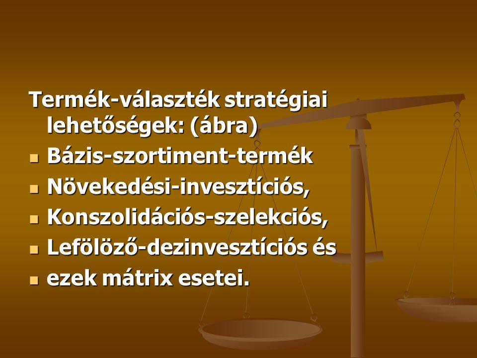 Termék-választék stratégiai lehetőségek: (ábra)