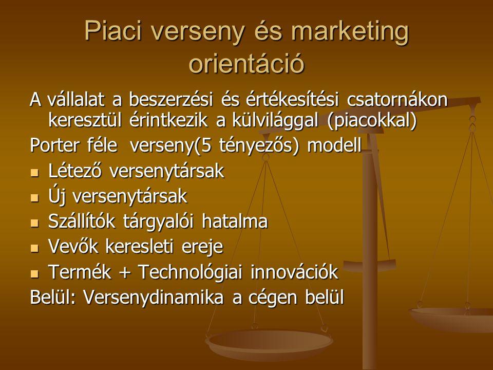 Piaci verseny és marketing orientáció