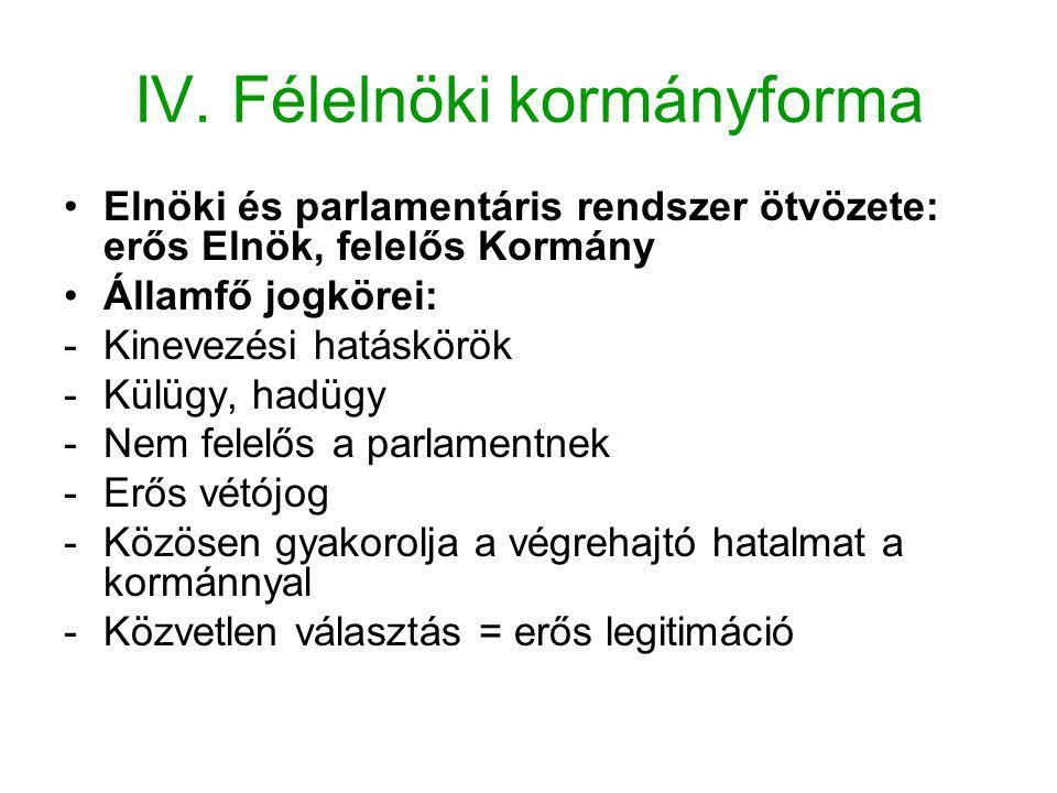 IV. Félelnöki kormányforma