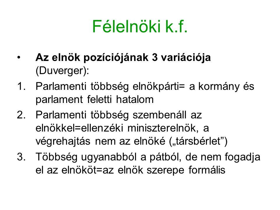Félelnöki k.f. Az elnök pozíciójának 3 variációja (Duverger):