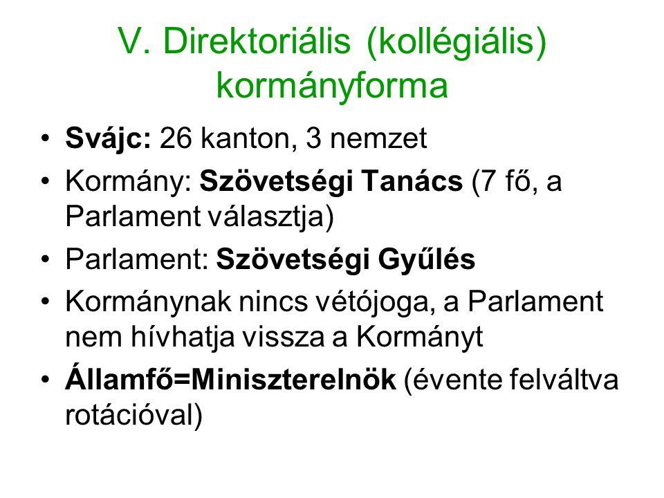 V. Direktoriális (kollégiális) kormányforma