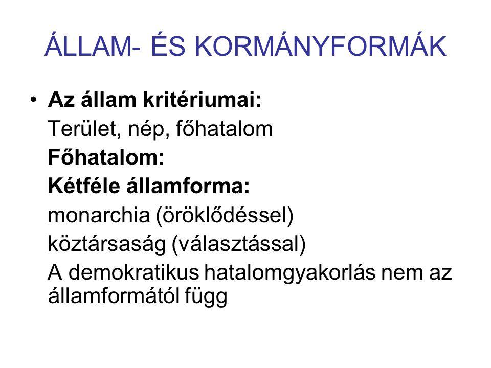 ÁLLAM- ÉS KORMÁNYFORMÁK