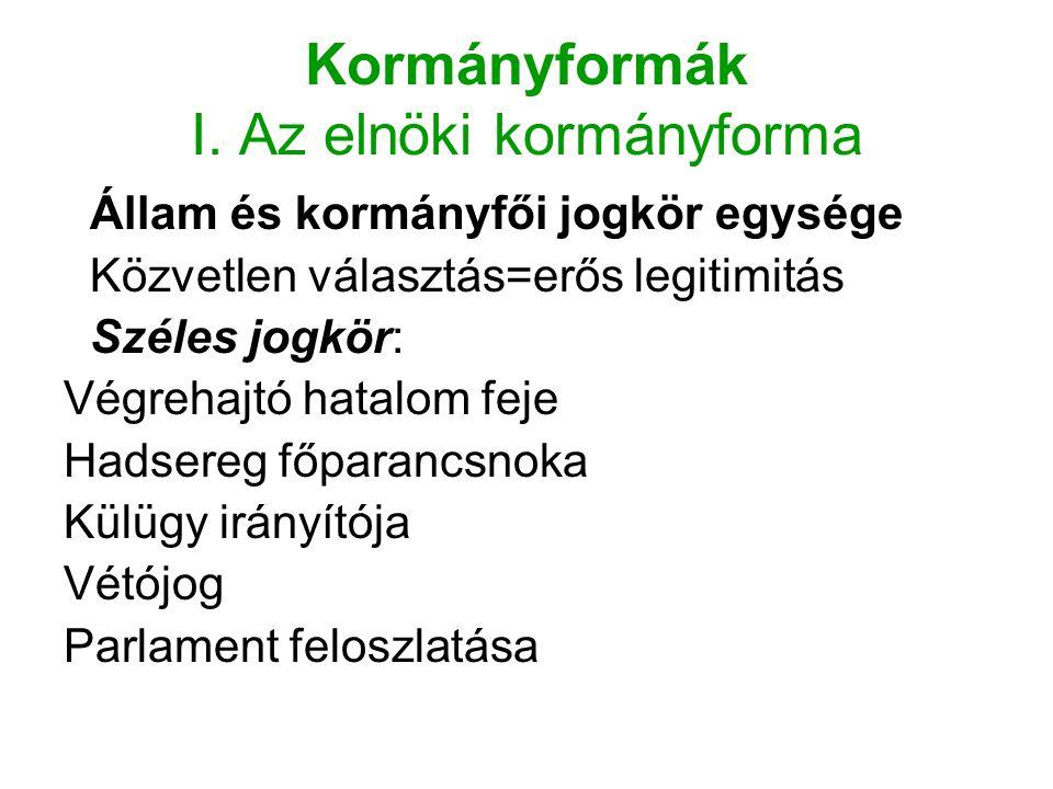 Kormányformák I. Az elnöki kormányforma