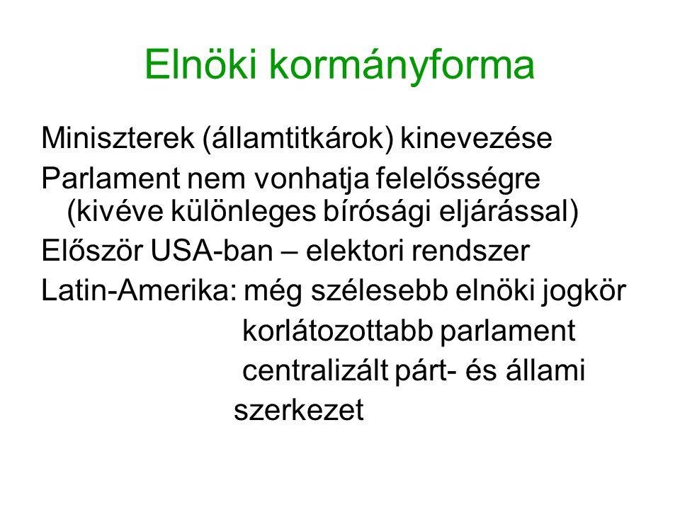 Elnöki kormányforma Miniszterek (államtitkárok) kinevezése