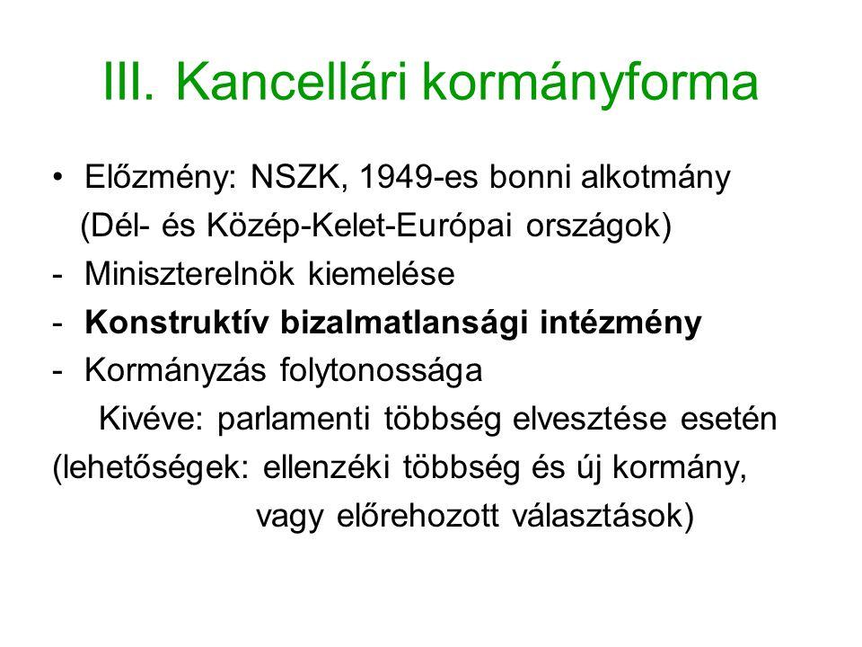 III. Kancellári kormányforma