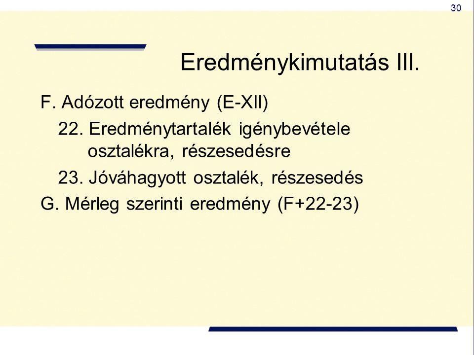 Eredménykimutatás III.
