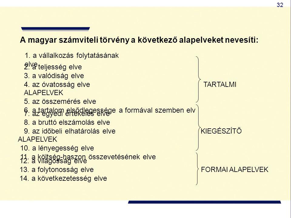 A magyar számviteli törvény a következő alapelveket nevesíti: