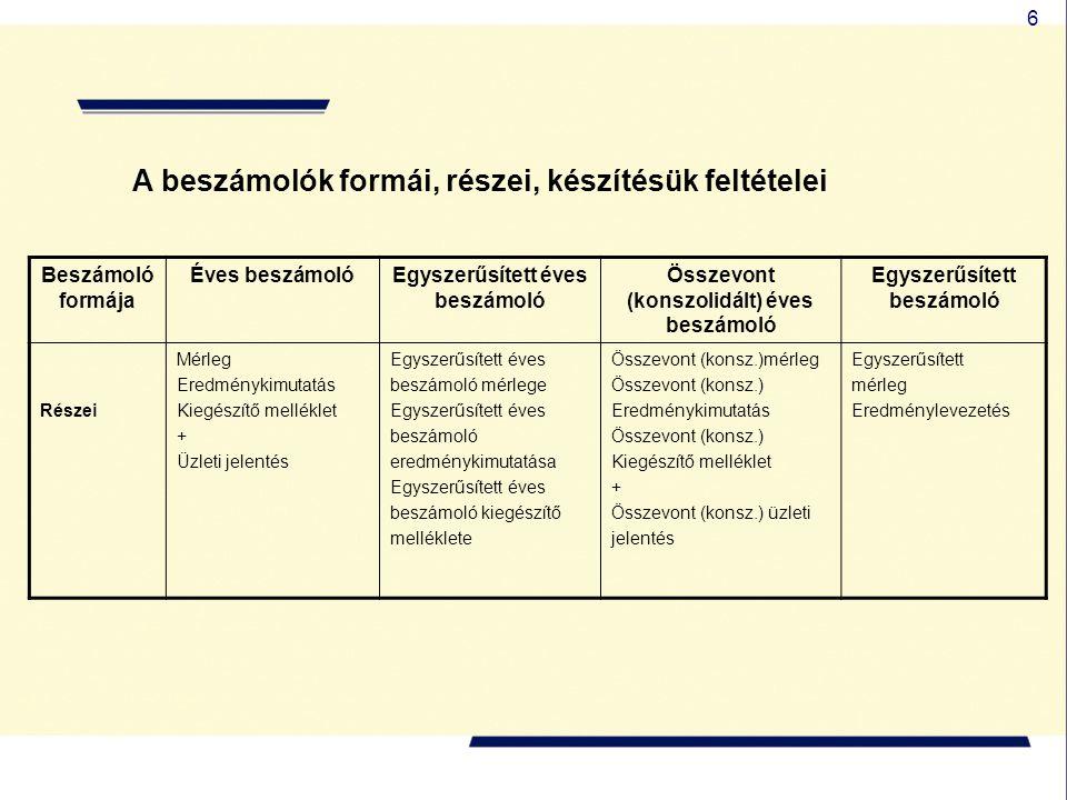 A beszámolók formái, részei, készítésük feltételei