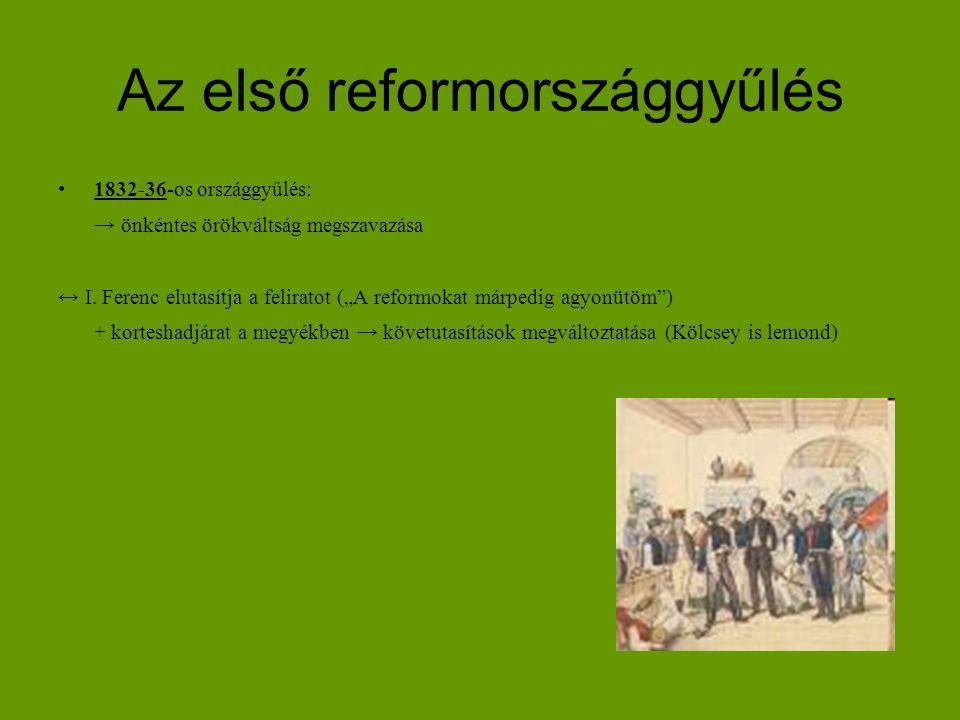 Az első reformországgyűlés