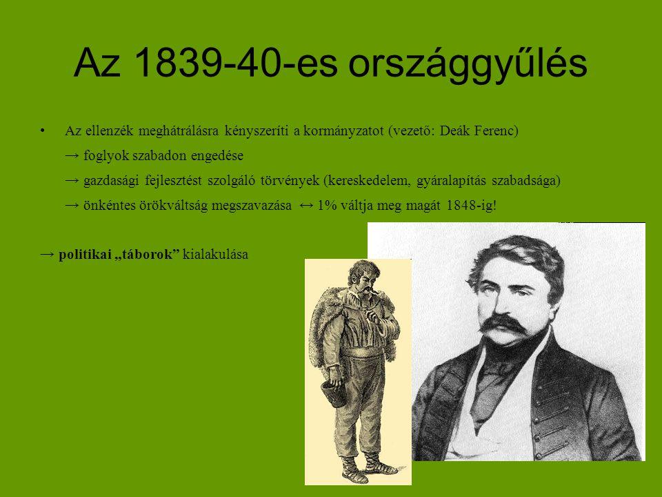 Az 1839-40-es országgyűlés Az ellenzék meghátrálásra kényszeríti a kormányzatot (vezető: Deák Ferenc)