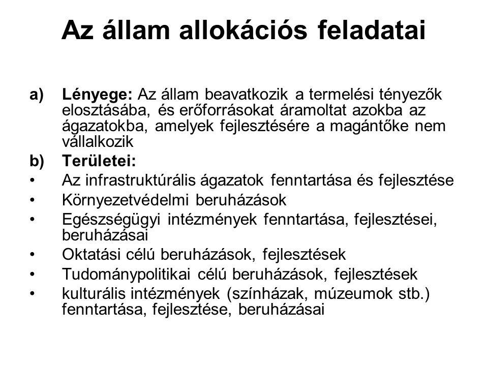Az állam allokációs feladatai