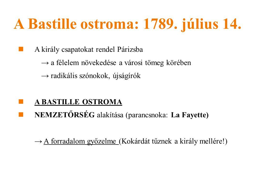 A Bastille ostroma: 1789. július 14.