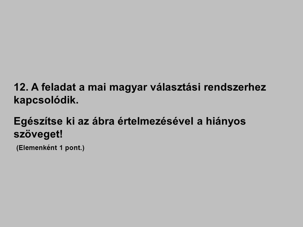 12. A feladat a mai magyar választási rendszerhez kapcsolódik.