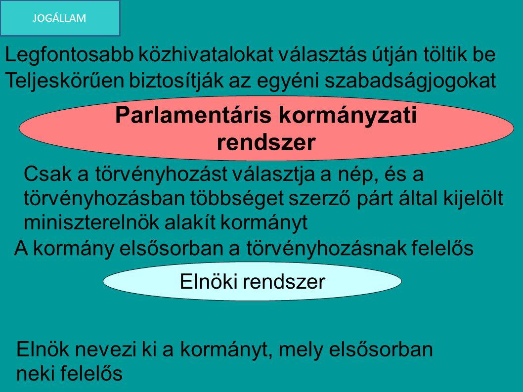 Parlamentáris kormányzati rendszer