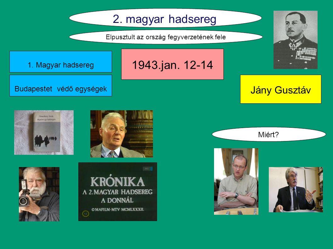 1943.jan. 12-14 Jány Gusztáv 2. magyar hadsereg 1. Magyar hadsereg