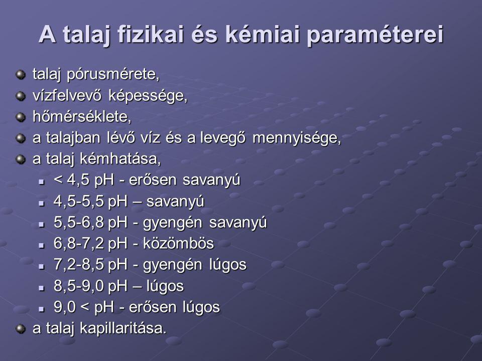 A talaj fizikai és kémiai paraméterei