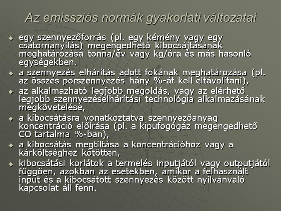 Az emissziós normák gyakorlati változatai