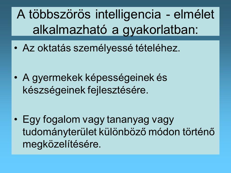 A többszörös intelligencia - elmélet alkalmazható a gyakorlatban: