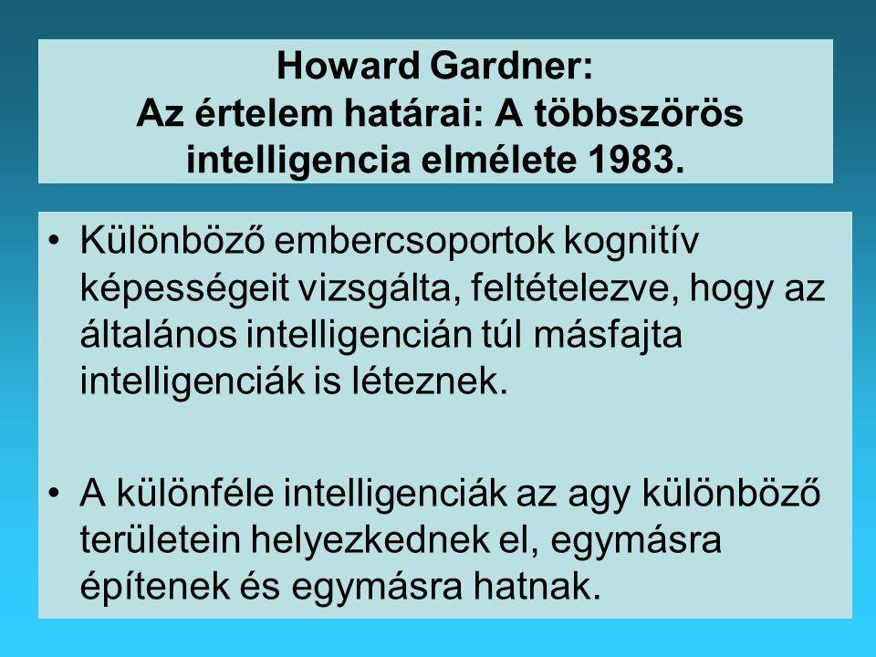 Howard Gardner: Az értelem határai: A többszörös intelligencia elmélete 1983.