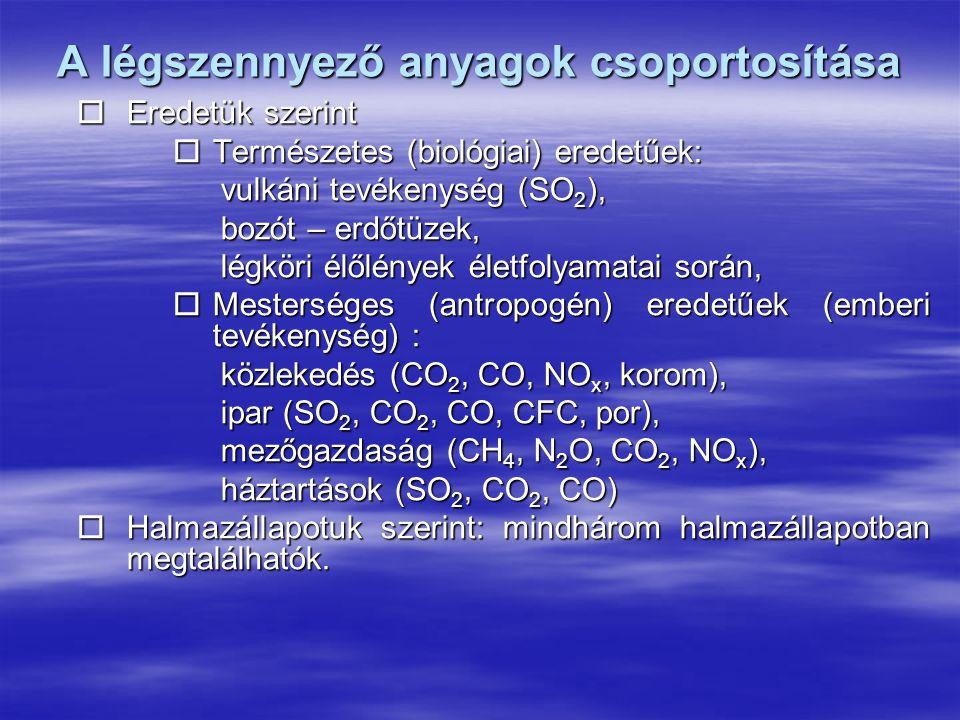 A légszennyező anyagok csoportosítása