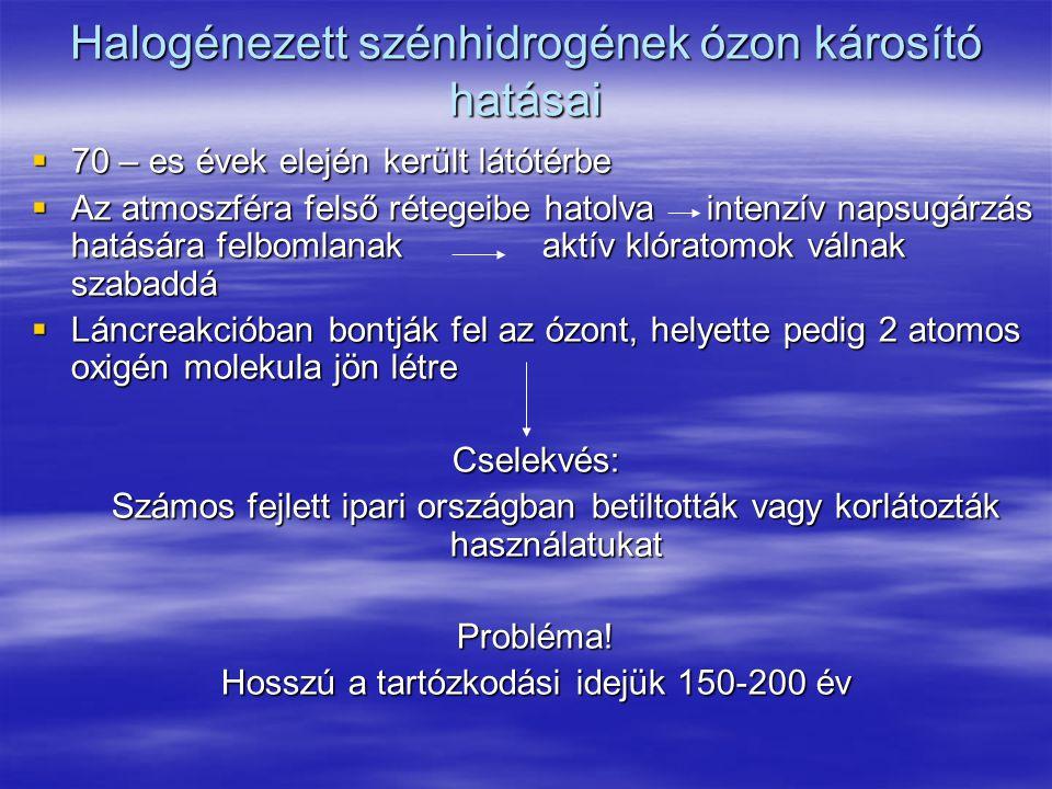 Halogénezett szénhidrogének ózon károsító hatásai