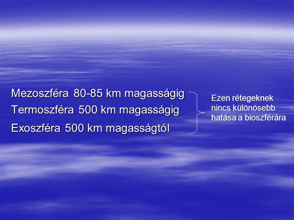 Mezoszféra 80-85 km magasságig Termoszféra 500 km magasságig