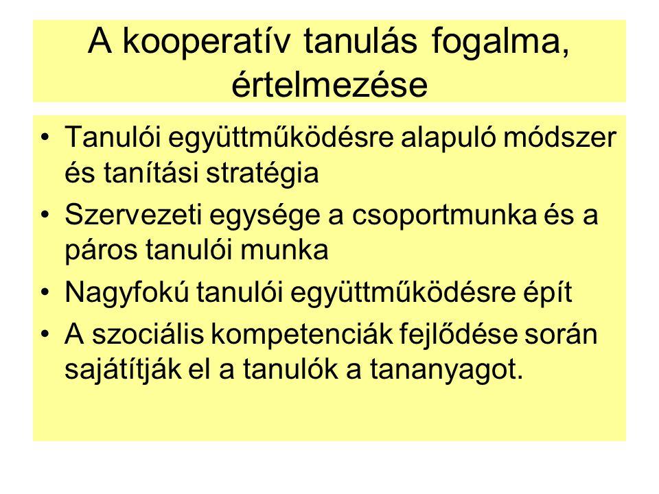 A kooperatív tanulás fogalma, értelmezése