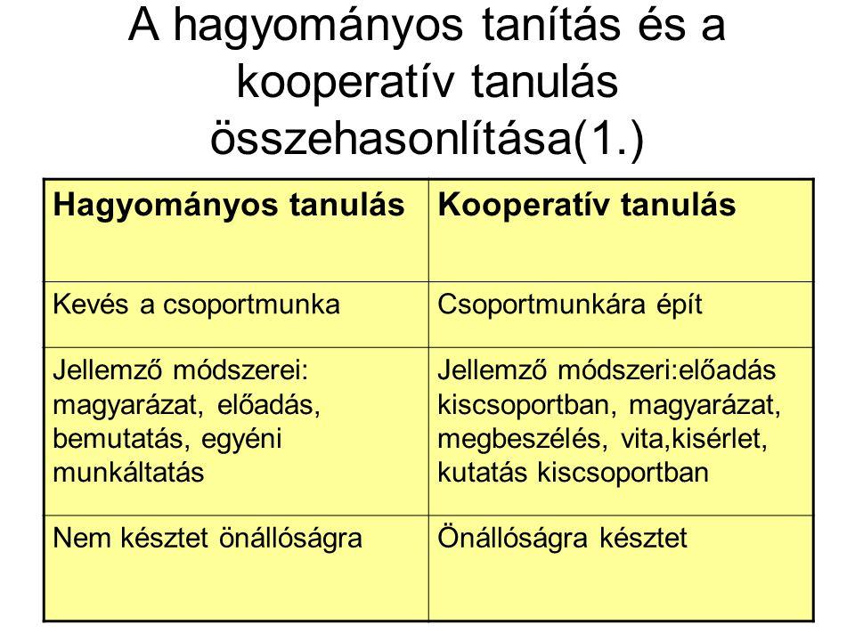 A hagyományos tanítás és a kooperatív tanulás összehasonlítása(1.)